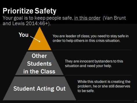 Graphic: triangle in 3 parts, showing the priorities of who to safe first