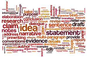 "Word cloud; words are many of those used in academic settings, like ""claim,"" ""statement"", ""evidence,"" etc."